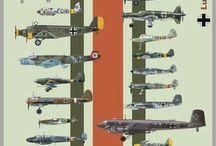 lietadlá WWII