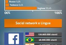 Infografiche / #Infografiche e altre immagini curiose su #traduzioni, #lingue e #dialetti, cultura generale dell'#ITALIA