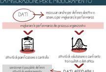 Cultura dei Dati / Data Culture / slide del corso online sull'eleadership del FormezPA (nov 2015). Rilasciate con licenza CC BY SA 4.0 IT