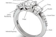 projekt ring