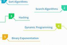 Digital Tech | Algoritme