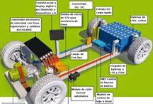Eléctric cars