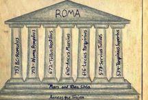 Klas 6 Geschiedenis / Rome