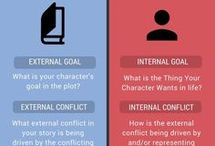 Writing Still / Pointers on how to write a book and blog posts
