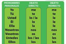 Pronombres de OD y OI