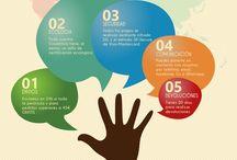 Infografías cosmética / Iremos añadiendo las infografías que realizamos en naturaonline.es