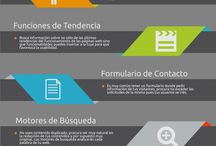Diseño de Páginas Web y Marketing
