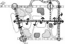 Mapa mental - kevin lynch
