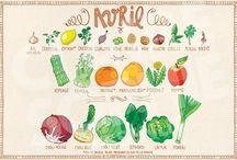 Fruits & légumes de saison