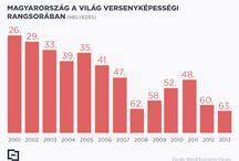 Háttér: Mellár Tamás az Orbán-kormány gazdaságpolitikájáról