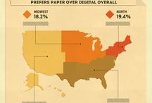 How Digital is The Average American