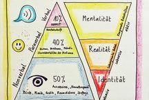 Psychology illustrations
