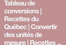 Tableau conversion
