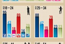 Social Media Recruiting Infographics