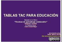 APRENDIZAJE COOPERATIVO / El aprendizaje cooperativo como estrategia de enseñanza