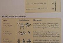 Horgolás szótár,méretek,rövidítések,jelek