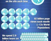 Social Media Marketing Infographics / social media Infographics , social media marketing
