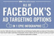 Ultimate #Guide To ALL #Facebook #Advertising Targeting Options...