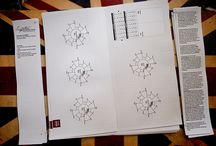 BuJo 15. - Chronodex / Bullet Journal | Chronodex | magyar