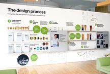 Process Design Wall