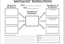 Behaviour helpers