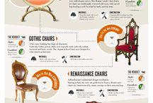 História dos móveis