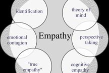 Design Thinking and a Culture of Empathy / Empathy, outside-in, research, ethnography, qualitative research, observation, connecting, curiosity, absencing, discovery,