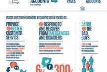 Social Media & Government: Examples & Ideas