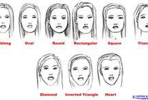 ansiktformer