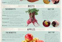 furits and vegetable benefits