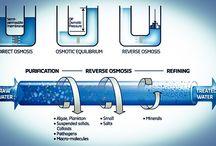 Reverse Osmosis / Reverse osmosis cihazları ve su arıtma sistemleri hakkında resimler.
