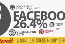 CM13IFE / Tablero Grupal de Pinterest del Curso Superior de Community Management