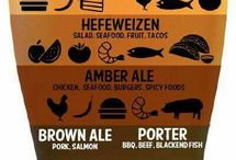 Μπυρα Κ φαγητο
