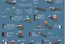 Ship Navigation lights