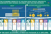Provide Quality Education