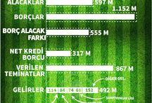 tarik / www.manset.at INFOGRAPHIC, Turkish economy, Turkey, inflation, current account, GDP ...