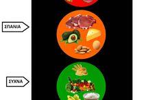 η διατροφη