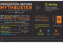 Comprehensive Immigration Reform Mythbuster / lirs.org/CIR for more information on comprehensive immigration reform or lirs.org/mythbusters for the full and downloadable versions of the mythbuster. / by LIRS