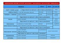 lista corsi / lista di tutte le attività presenti nel nostro centro