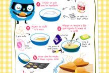 recette enfants