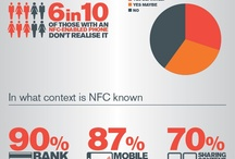 NFC Concepts / NFC usage concepts in advertising, marketing and exchanging data.