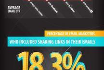 Understanding Email