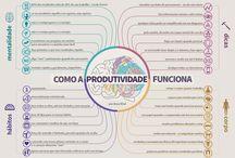 Foco/produtividade