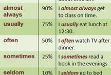 Important English