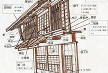 家の仕組み