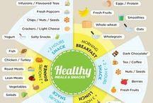 FTIO - Food Nutriton, Health Benefits,  Hacks & More