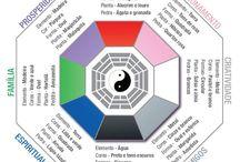 Energias e cores