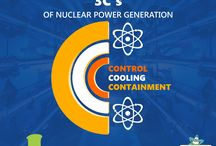 3C's Of Nuclear Power Generation / #DidYouknow 3C's of Nuclear Power Generation. (Control, Cooling, Containment)  #NuclearFriendsFoundation #NFF #NuclearPower #Nuclear #Power #NuclearFacts #Radiation