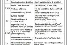 SLT - Phonological Awareness