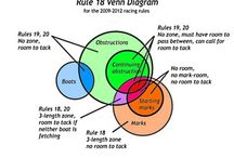 Venn's to Play With